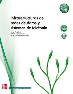 INFRAESTRUCTURAS DE REDES DE DATOS Y SISTEMAS DE TELEFONÍA. CFGM. MCGRAWHILL  ´10